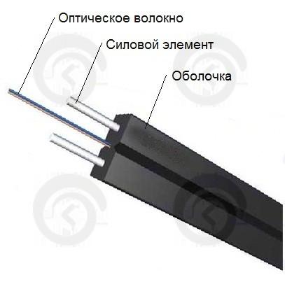 ВОК FTTH гибкий диэлектрический 4 волокна