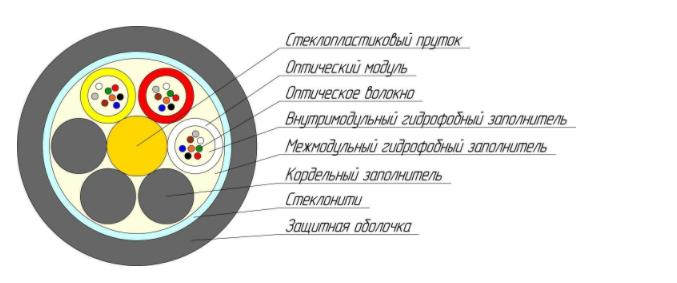 ВОК 08 ОКМС-8(G.652.D) 6кН