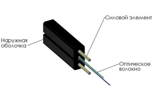 """ВОК 01 волокно, одномодовый 9/125мкм, OS2, G.657, внутренний/внешний, """"бабочка"""" со стеклопластиковыми прутками, LSZH -40C нг(A)-HFLTx, черный"""